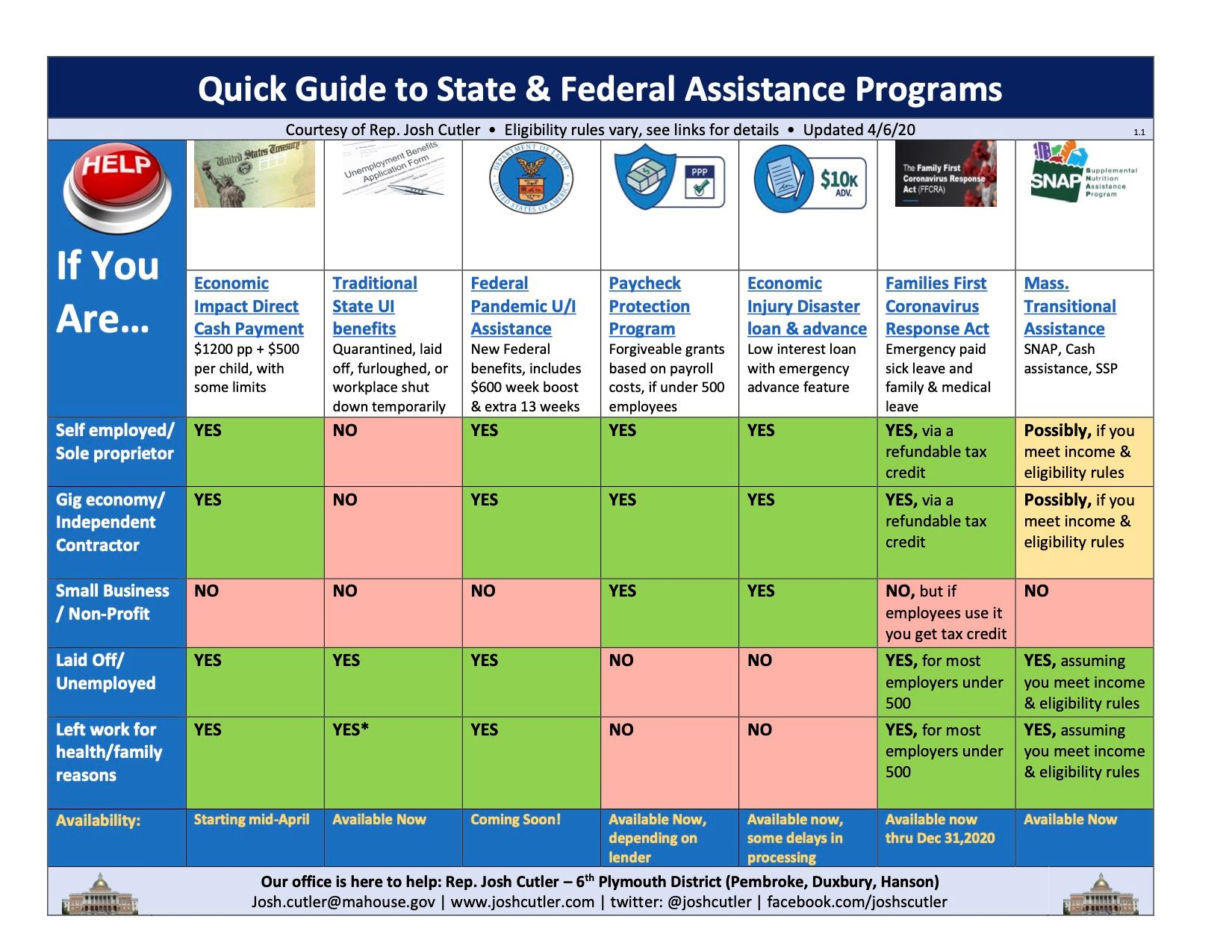 Rep.-Cutler-Help-Assistance-Guide-2.5 (1)